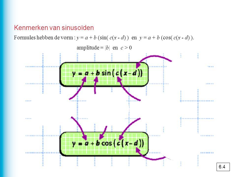 Kenmerken van sinusoïden Formules hebben de vorm : y = a + b (sin( c(x - d) ) en y = a + b (cos( c(x - d) ).