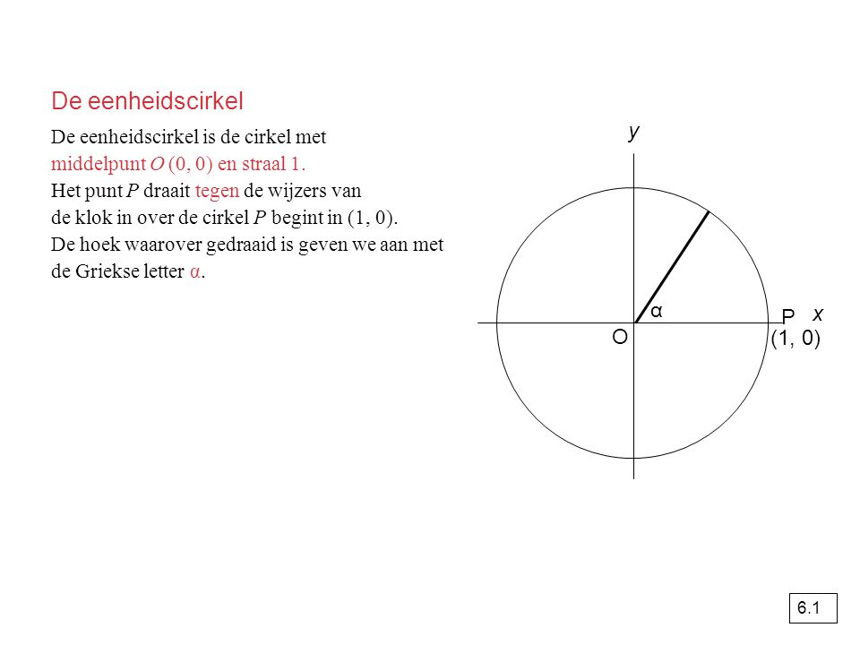 Sinus, cosinus en tangens Het punt P beweegt over de eenheidscirkel en begint in het punt A(1, 0).