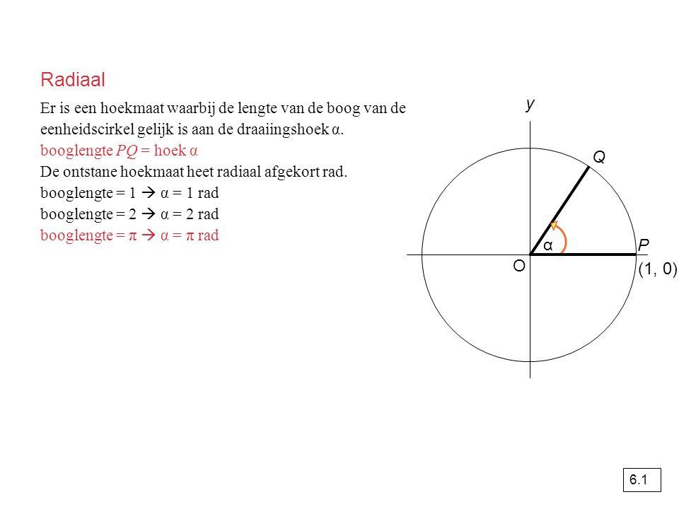 Verband tussen radialen en graden omtrek(cirkel) = 2πr omtrek(eenheidscirkel) = 2·π·1 = 2π booglengte = 2π  α = 2π rad 2π rad = 360° dus π rad = 180° booglengte = π  α = π rad = 180° booglengte = ½π  α = ½π rad = 90° booglengte = ¼π  α = ¼π rad = 45° 6.1