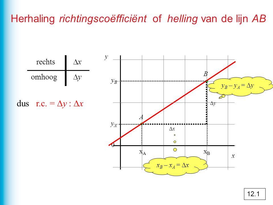 Herhaling richtingscoëfficiënt of helling van de lijn AB yByB y A 0 y · · x ∆x∆x ∆y∆y ∆y∆yomhoog ∆x∆xrechts dus r.c.