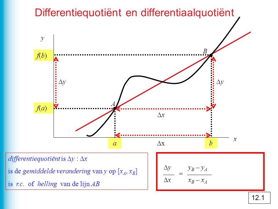 xAxA axBxB b Differentiequotiënt en differentiaalquotiënt x y A B ∆x∆x ∆y∆y∆y∆y ∆x ∆y y B – y A f(b) – f(a) ∆x x B – x A b - a differentiequotiënt is ∆y : ∆x is de gemiddelde verandering van y op [x A, x B ] is r.c.