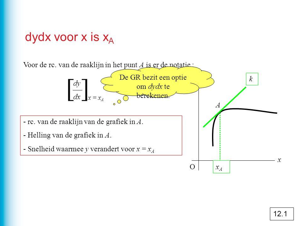 dydx voor x is x A Voor de rc.