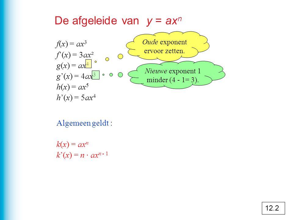Extreme waarden berekenen met de afgeleide Werkschema : het algebraïsch berekenen van extreme waarden 1) Bereken f'(x) 2) Los algebraïsch op f'(x) = 0 3) Voer de formule van f in op de GR.