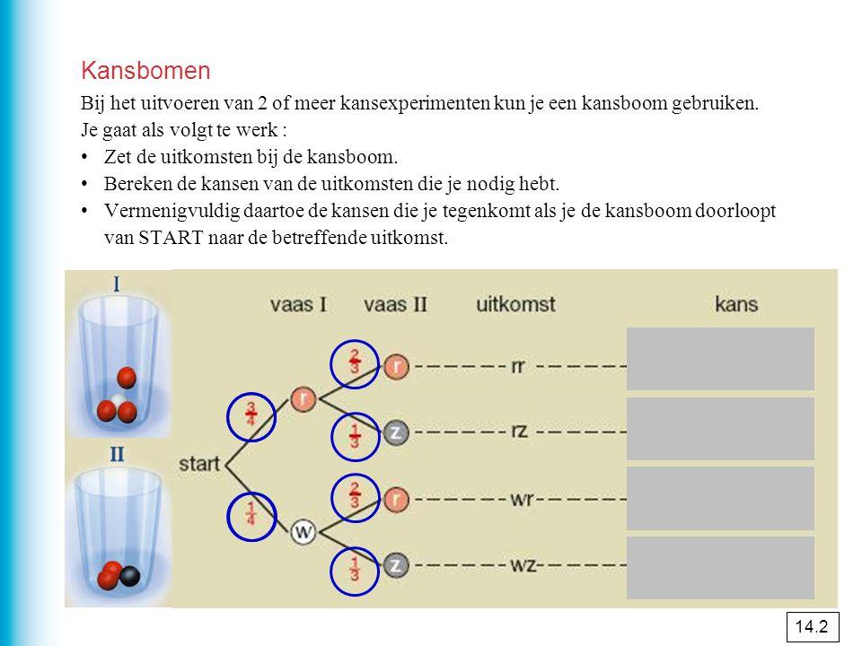 Kansbomen Bij het uitvoeren van 2 of meer kansexperimenten kun je een kansboom gebruiken. Je gaat als volgt te werk : Zet de uitkomsten bij de kansboo