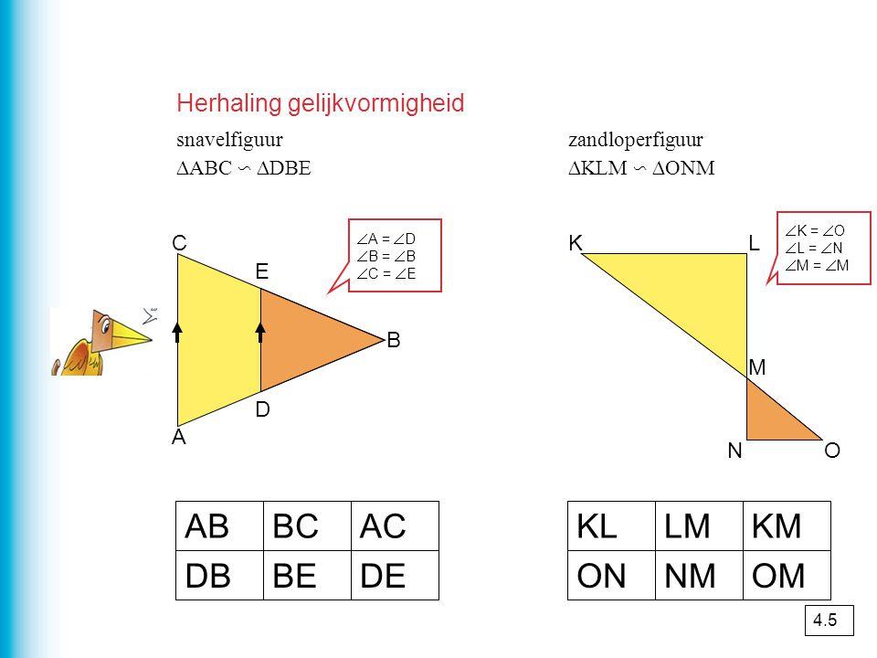 Herhaling gelijkvormigheid snavelfiguur A B C D E DEBEDB ACBCAB zandloperfiguur KL M NO OMNMON KMLMKL ∆ABC ∽ ∆DBE∆KLM ∽ ∆ONM  A =  D  B =  B  C =