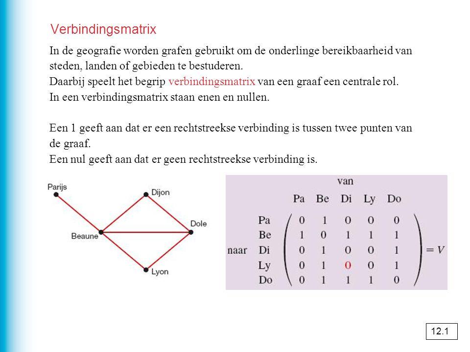 In de verbindingsmatrix van een graaf staan enen en nullen.