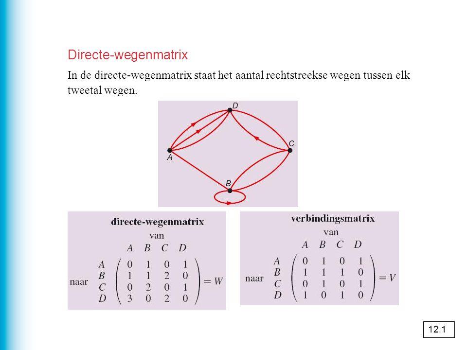 De afmeting van een matrix De matrix M is een voorbeeld van een datamatrix.