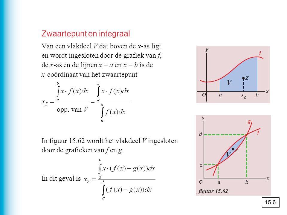 Zwaartepunt en integraal Van een vlakdeel V dat boven de x-as ligt en wordt ingesloten door de grafiek van f, de x-as en de lijnen x = a en x = b is de x-coördinaat van het zwaartepunt In figuur 15.62 wordt het vlakdeel V ingesloten door de grafieken van f en g.