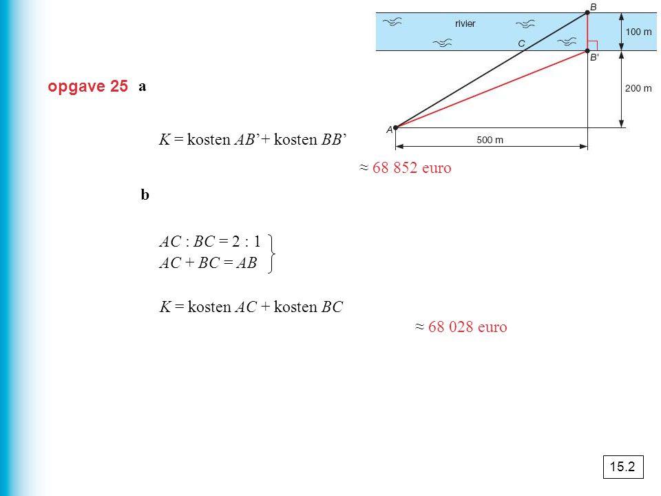 opgave 25 c K = kosten AP + kosten BP Voer in De optie minimum geeft x ≈ 424 en y = 65 721 De minimale kosten zijn 65 721 euro.