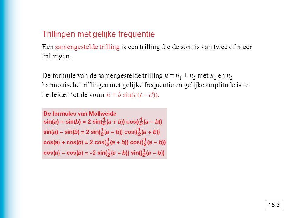 Trillingen met gelijke frequentie Een samengestelde trilling is een trilling die de som is van twee of meer trillingen.
