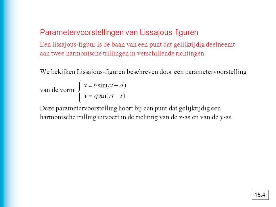 Parametervoorstellingen van Lissajous-figuren Een lissajous-figuur is de baan van een punt dat gelijktijdig deelneemt aan twee harmonische trillingen in verschillende richtingen.