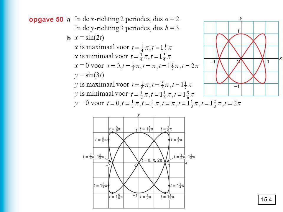 opgave 50 a In de x-richting 2 periodes, dus a = 2. In de y-richting 3 periodes, dus b = 3. x = sin(2t) x is maximaal voor x is minimaal voor x = 0 vo