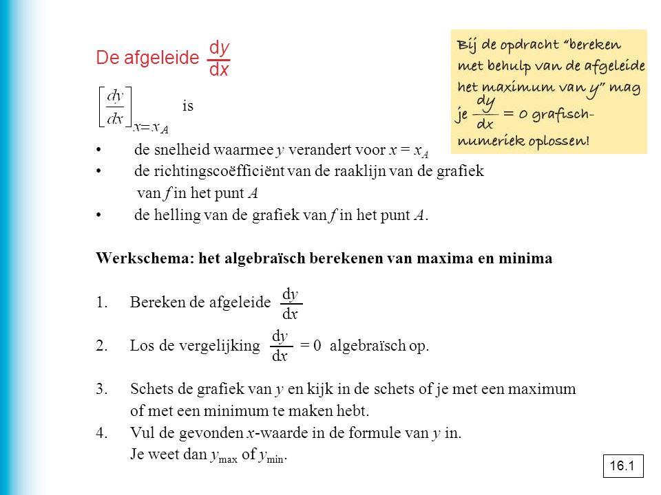 De afgeleide is de snelheid waarmee y verandert voor x = x A de richtingscoëfficiënt van de raaklijn van de grafiek van f in het punt A de helling van