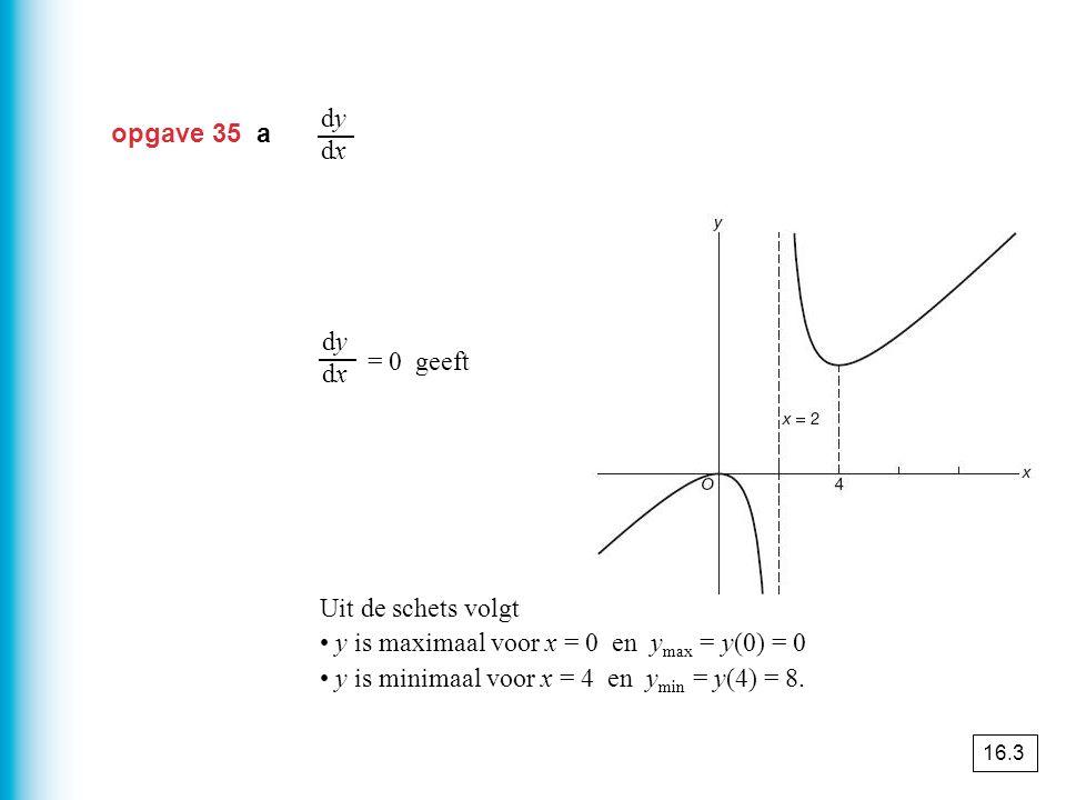 opgave 35 a dydxdydx dydxdydx = 0 geeft Uit de schets volgt y is maximaal voor x = 0 en y max = y(0) = 0 y is minimaal voor x = 4 en y min = y(4) = 8.