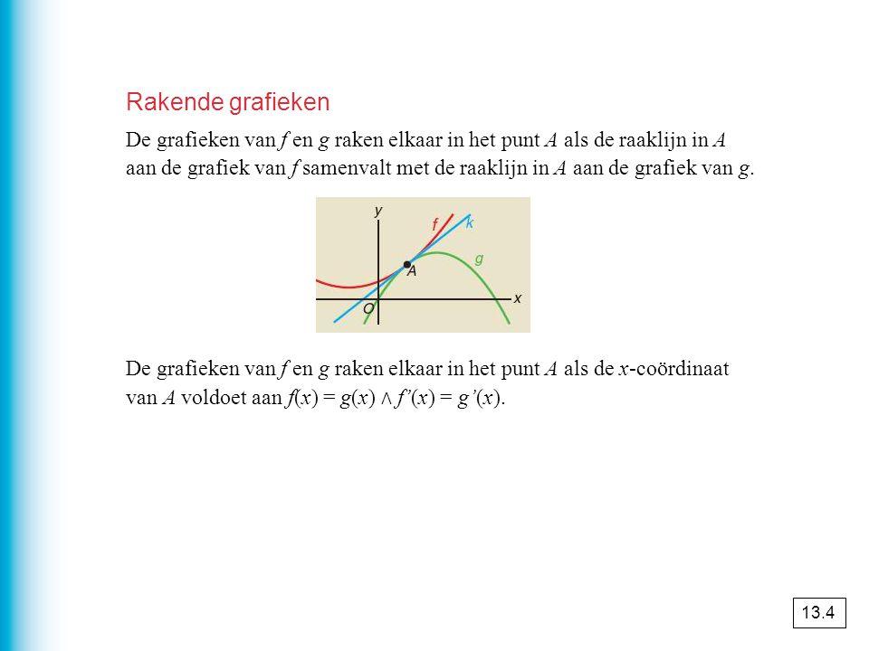 Elkaar loodrecht snijdende grafieken De lijnen k en l staan loodrecht op elkaar als geldt rc k · rc l = –1.