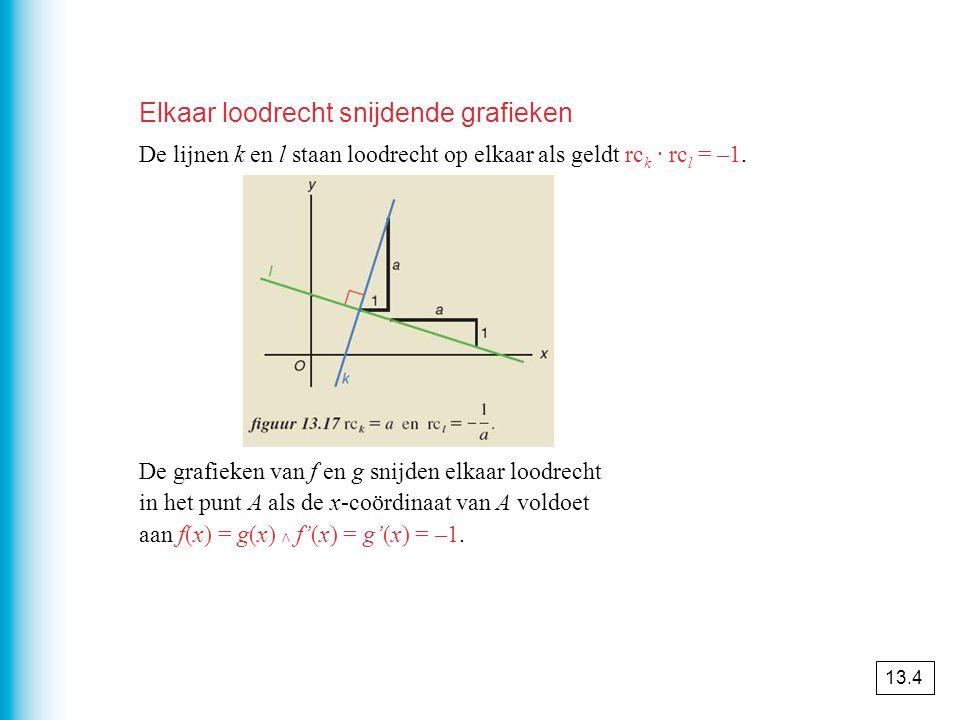Elkaar loodrecht snijdende grafieken De lijnen k en l staan loodrecht op elkaar als geldt rc k · rc l = –1. De grafieken van f en g snijden elkaar loo