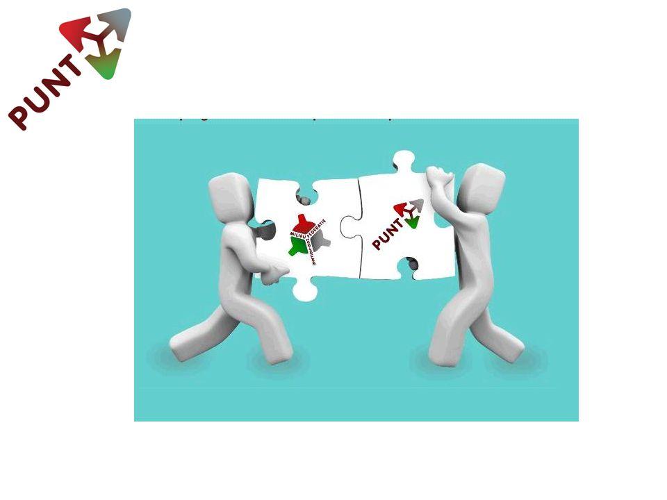 Terugblik 2008 ➔ INVESTEREN IN DE TOEKOMST Service aan een ieder in Zuid Holland die in zijn omgeving actief het milieubelang wil bevorderen Van projectengedreven organisatie naar strategische lobbyist ➔ EEN START MET PUNT IS GEMAAKT Onder het motto kennis kracht gedeelde kennis is dubbele kracht ➔ EEN HAARSCHERPE KOERS IS GEVAREN OP DE THEMA'S UIT HET WERKPLAN