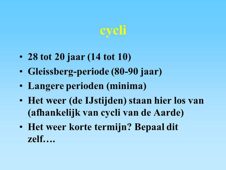 28 tot 20 jaar (14 tot 10) Gleissberg-periode (80-90 jaar) Langere perioden (minima) Het weer (de IJstijden) staan hier los van (afhankelijk van cycli van de Aarde) Het weer korte termijn.
