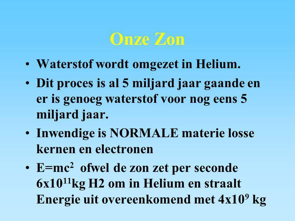 Onze Zon Waterstof wordt omgezet in Helium.
