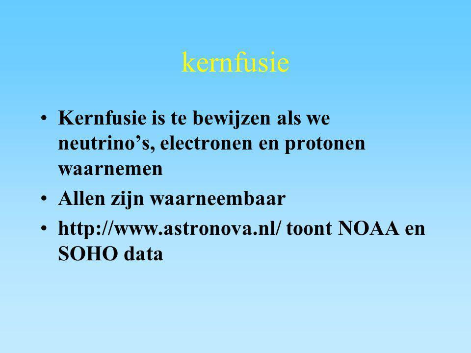 Kernfusie is te bewijzen als we neutrino's, electronen en protonen waarnemen Allen zijn waarneembaar http://www.astronova.nl/ toont NOAA en SOHO data