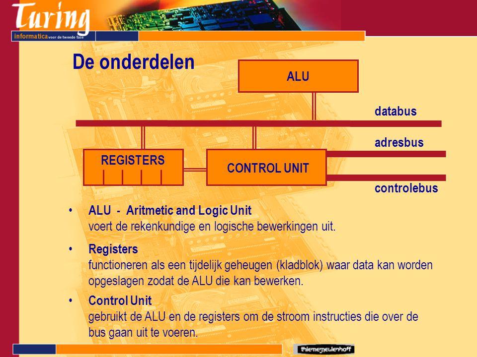 ALU - Aritmetic and Logic Unit voert de rekenkundige en logische bewerkingen uit. ALU REGISTERS CONTROL UNIT databus adresbus controlebus De onderdele
