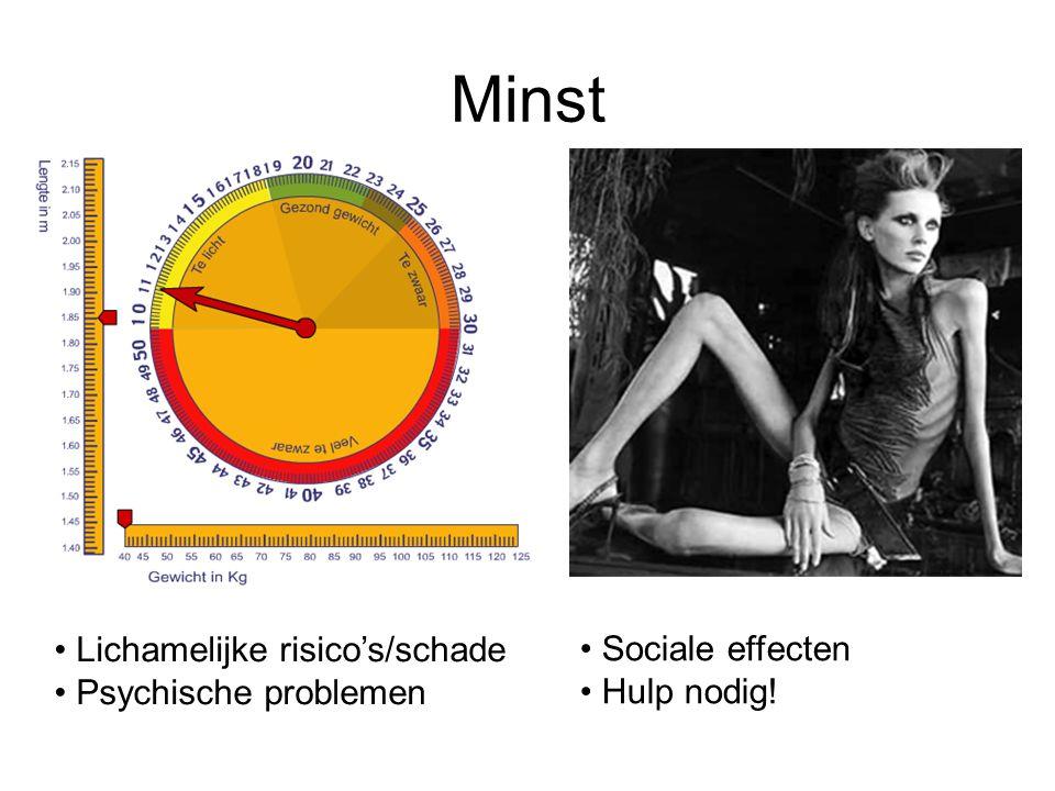 Minst Lichamelijke risico's/schade Psychische problemen Sociale effecten Hulp nodig!