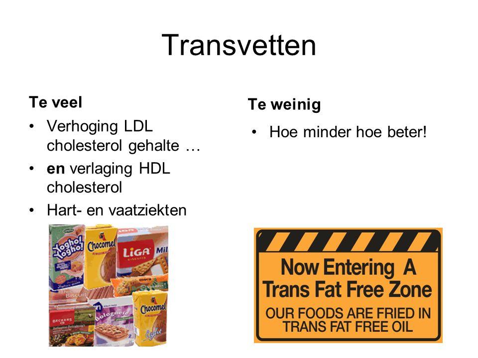 Transvetten Te veel Verhoging LDL cholesterol gehalte … en verlaging HDL cholesterol Hart- en vaatziekten Te weinig Hoe minder hoe beter!