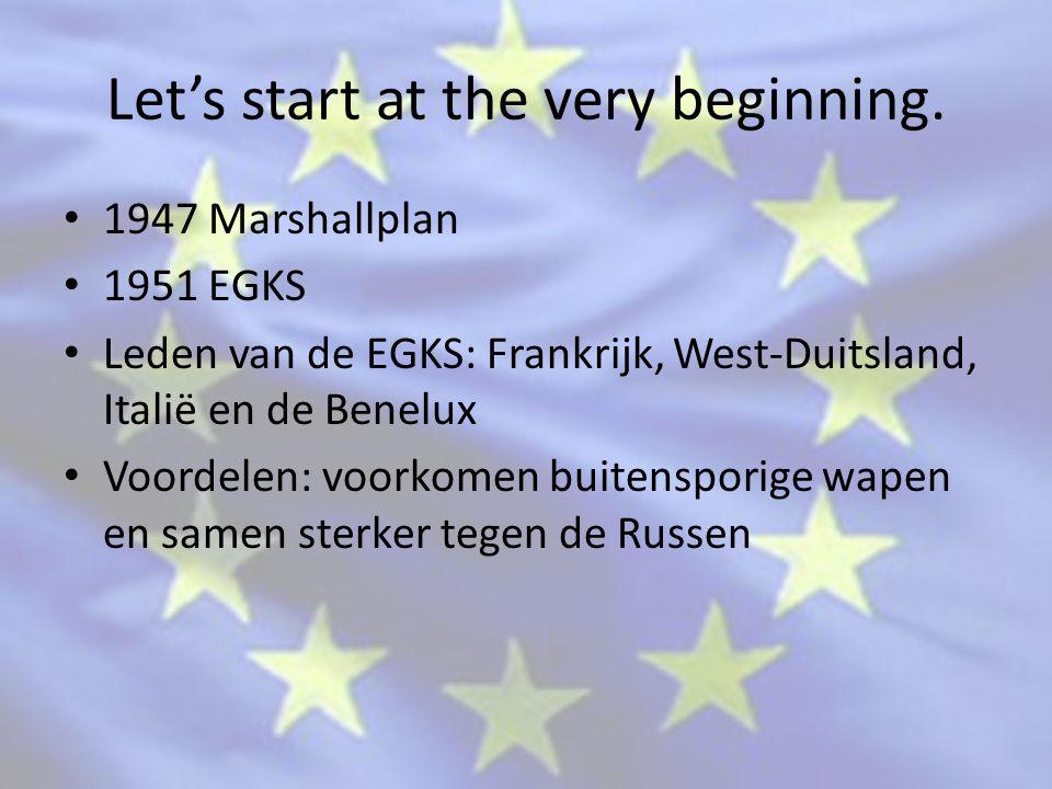 De EG en de EU 1957: Verdrag van Rome EEG Euratom 1976: EG 1993: De Europese Unie