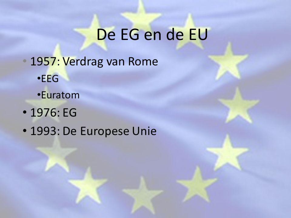 Landbouwpolitiek Landen buiten Europa konden veel goedkoper en efficiënter landbouwproducten verbouwen.