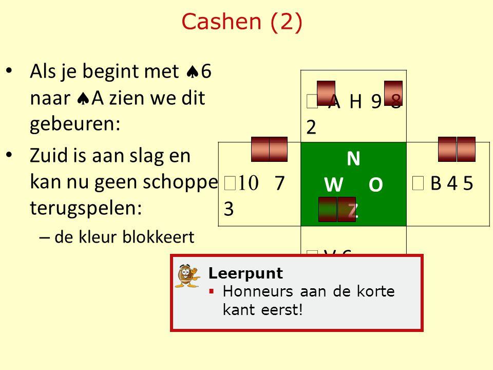 Als je begint met  6 naar  A zien we dit gebeuren: Zuid is aan slag en kan nu geen schoppen terugspelen: – de kleur blokkeert Cashen (2)  A H 9 8 2  7 3 N W O Z  B 4 5  V 6 Leerpunt  Honneurs aan de korte kant eerst!