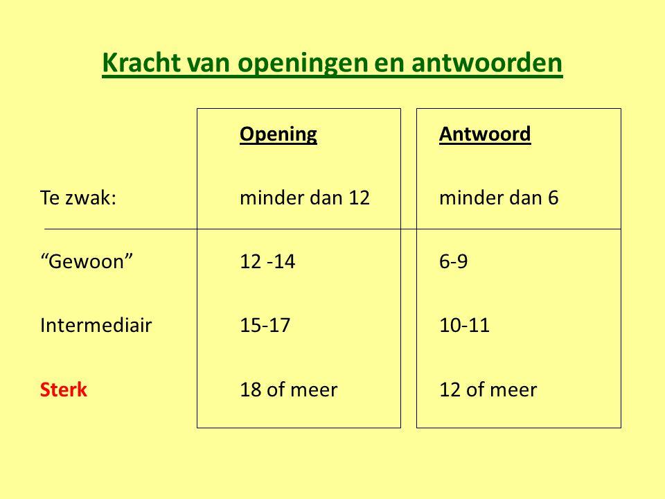 """Kracht van openingen en antwoorden OpeningAntwoord Te zwak:minder dan 12minder dan 6 """"Gewoon"""" 12 -146-9 Intermediair15-1710-11 Sterk18 of meer12 of me"""