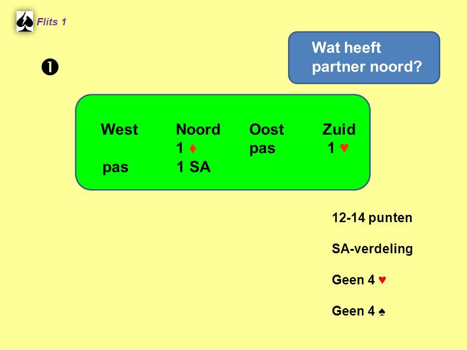 Flits 1 Wat heeft partner noord? 12-14 punten SA-verdeling Geen 4 ♥ Geen 4 ♠ WestNoordOostZuid 1 ♦ pas 1 ♥ pas 1 SA 