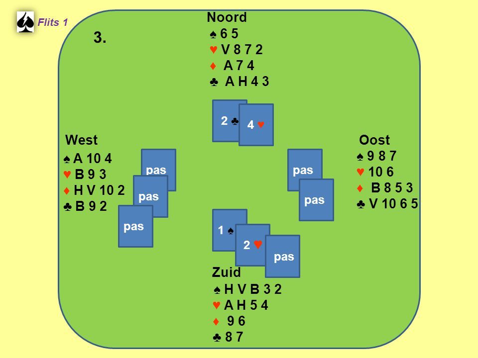 Zuid ♠ H V B 3 2 ♥ A H 5 4 ♦ 9 6 ♣ 8 7 West ♠ A 10 4 ♥ B 9 3 ♦ H V 10 2 ♣ B 9 2 Noord ♠ 6 5 ♥ V 8 7 2 ♦ A 7 4 ♣ A H 4 3 Oost ♠ 9 8 7 ♥ 10 6 ♦ B 8 5 3