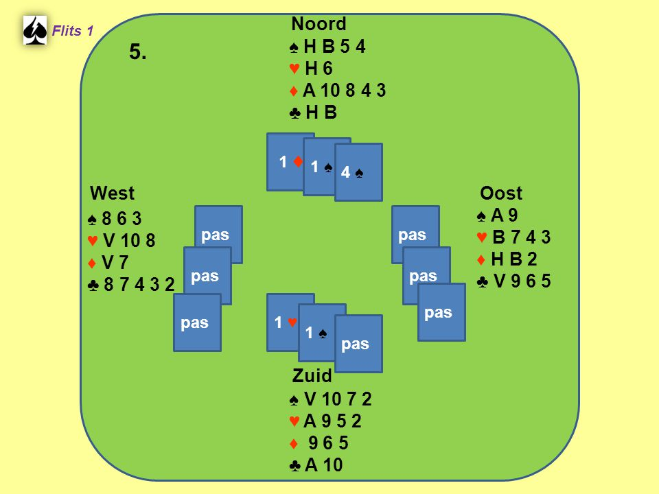 Zuid ♠ V 10 7 2 ♥ A 9 5 2 ♦ 9 6 5 ♣ A 10 West ♠ 8 6 3 ♥ V 10 8 ♦ V 7 ♣ 8 7 4 3 2 Noord ♠ H B 5 4 ♥ H 6 ♦ A 10 8 4 3 ♣ H B Oost ♠ A 9 ♥ B 7 4 3 ♦ H B 2