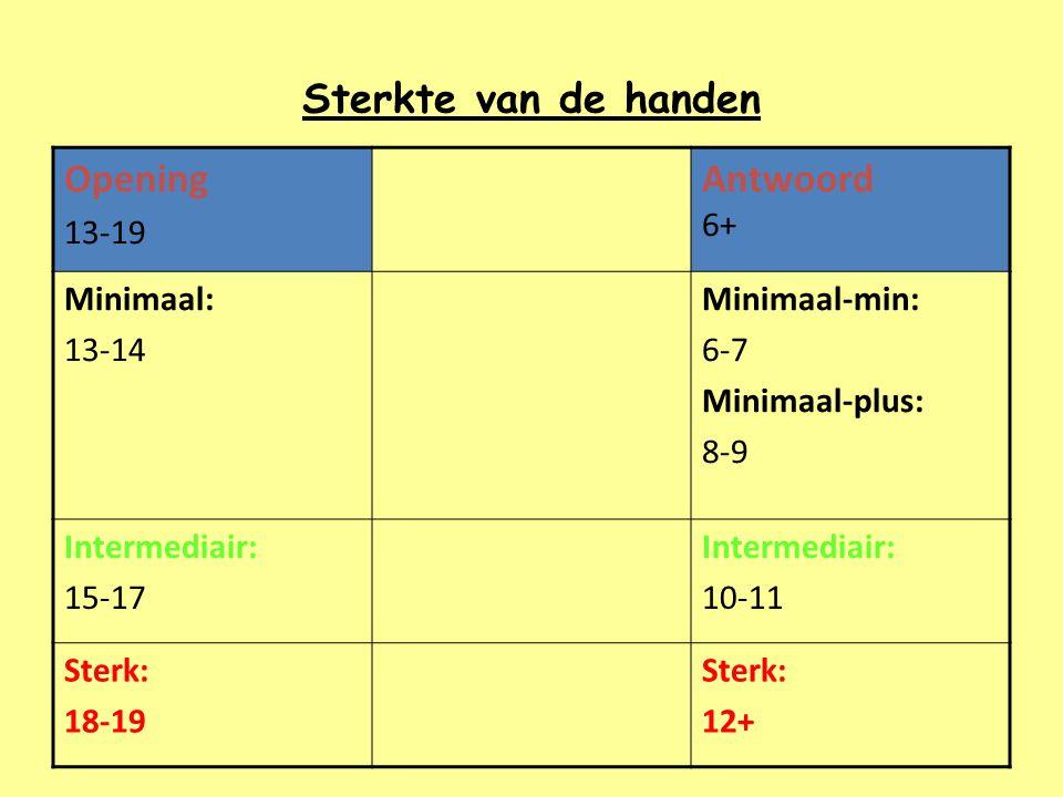 Sterkte van de handen Opening 13-19 Antwoord 6+ Minimaal: 13-14 Minimaal-min: 6-7 Minimaal-plus: 8-9 Intermediair: 15-17 Intermediair: 10-11 Sterk: 18