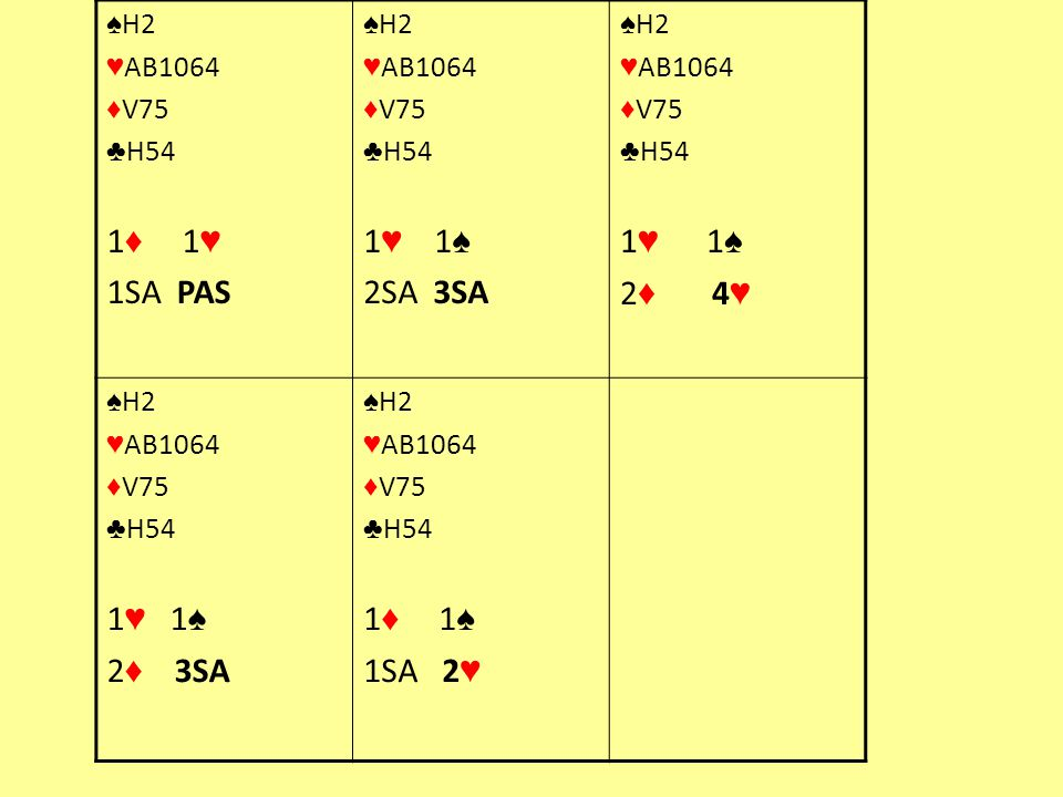 ♠ H2 ♥ AB1064 ♦ V75 ♣ H54 1 ♦ 1 ♥ 1SA PAS ♠ H2 ♥ AB1064 ♦ V75 ♣ H54 1 ♥ 1 ♠ 2SA 3SA ♠ H2 ♥ AB1064 ♦ V75 ♣ H54 1 ♥ 1 ♠ 2 ♦ 4 ♥ ♠ H2 ♥ AB1064 ♦ V75 ♣ H5