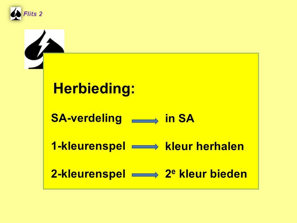 2 e bijbod: Invite (limiethand) ♠ HV10763 ♥ 6 ♦ A92 ♣ B104 ♠ AV76 ♥ 87 ♦ HB82 ♣ B87 1 ♥ 1 ♠ 2 ♣ 1 ♦ 1 ♠ 2 ♣