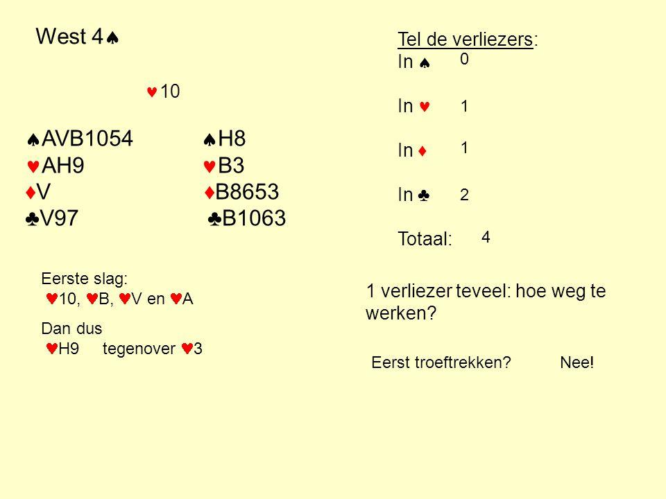 Voorbeelden: Speelslagen ♠ AHV B42 3 + 3 = 6 ♥ A 1 = 1 ♦ 5432 7 ♣ 32 ♠ 962 ♥ VB10 853 3 + 1 = 4 ♦ AH 2 = 2 ♣ 42 6