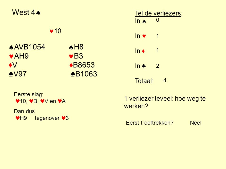 Zuid ♠ H 10 7 ♥ H V 2 ♦ 8 3 ♣ A H 8 5 2 West ♠ 5 3 2 ♥ 7 5 3 ♦ 9 7 5 ♣ V B 6 4 Noord ♠ 8 6 ♥ A B 4 ♦ A V B 10 6 4 ♣ 10 3 Oost ♠ A V B 9 4 ♥ 10 9 8 6 ♦ H 2 ♣ 9 7 1.