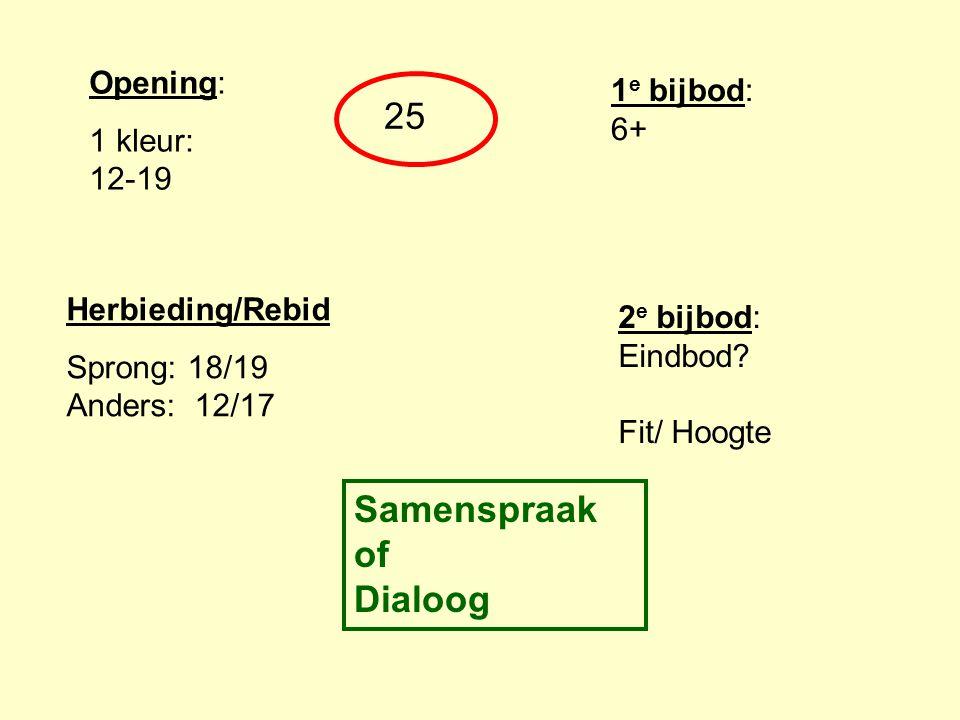 Opening: 1 kleur: 12-19 25 1 e bijbod: 6+ Herbieding/Rebid Sprong: 18/19 Anders: 12/17 2 e bijbod: Eindbod? Fit/ Hoogte Samenspraak of Dialoog