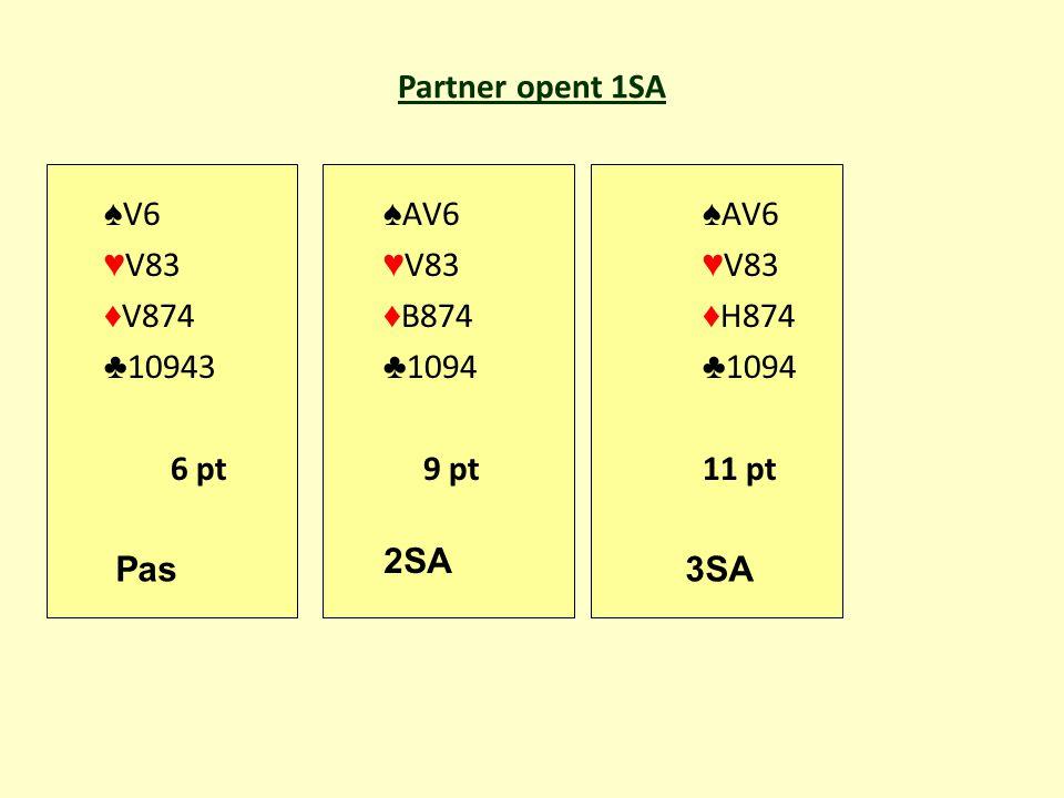 Partner opent 1SA ♠ V6 ♠ AV6 ♠ AV6 ♥ V83 ♥ V83 ♥ V83 ♦ V874 ♦ B874 ♦ H874 ♣ 10943 ♣ 1094 ♣ 1094 6 pt 9 pt 11 pt Pas 2SA 3SA