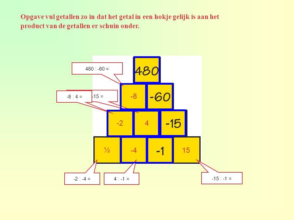 480 : -60 = -8 -60 : -15 = 4 -8 : 4 = -2 4 : -1 = -4 -2 : -4 = ½ -15 : -1 = 15 Opgave vul getallen zo in dat het getal in een hokje gelijk is aan het