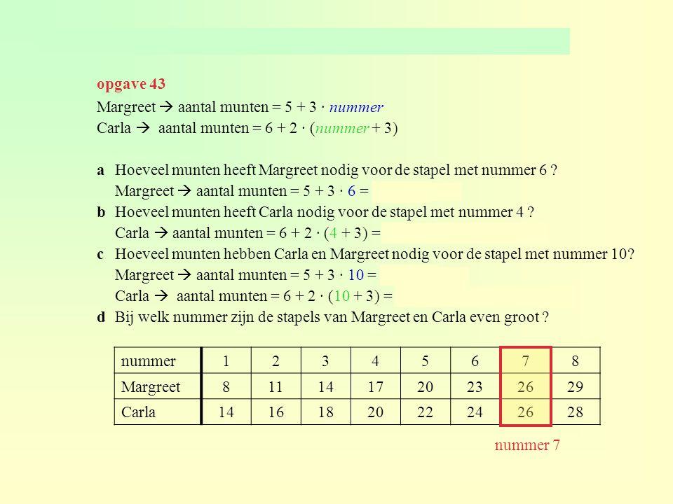 Margreet  aantal munten = 5 + 3 · nummer Carla  aantal munten = 6 + 2 · (nummer + 3) aHoeveel munten heeft Margreet nodig voor de stapel met nummer