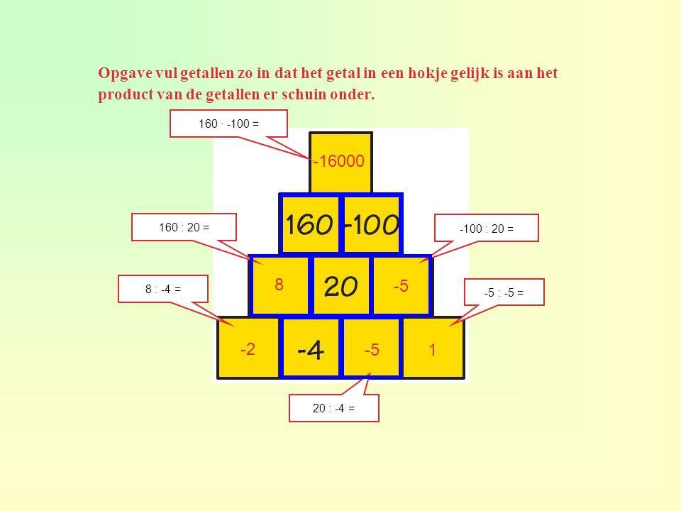 Opgave vul getallen zo in dat het getal in een hokje gelijk is aan het product van de getallen er schuin onder. 160 · -100 = -16000 160 : 20 = -100 :