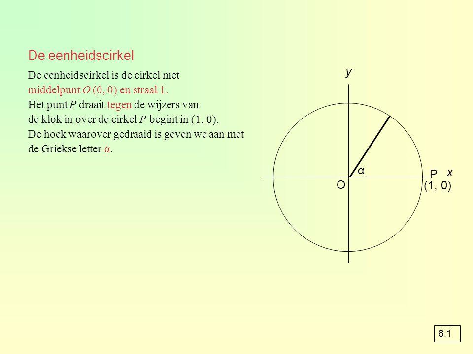 De eenheidscirkel De eenheidscirkel is de cirkel met middelpunt O (0, 0) en straal 1. Het punt P draait tegen de wijzers van de klok in over de cirkel