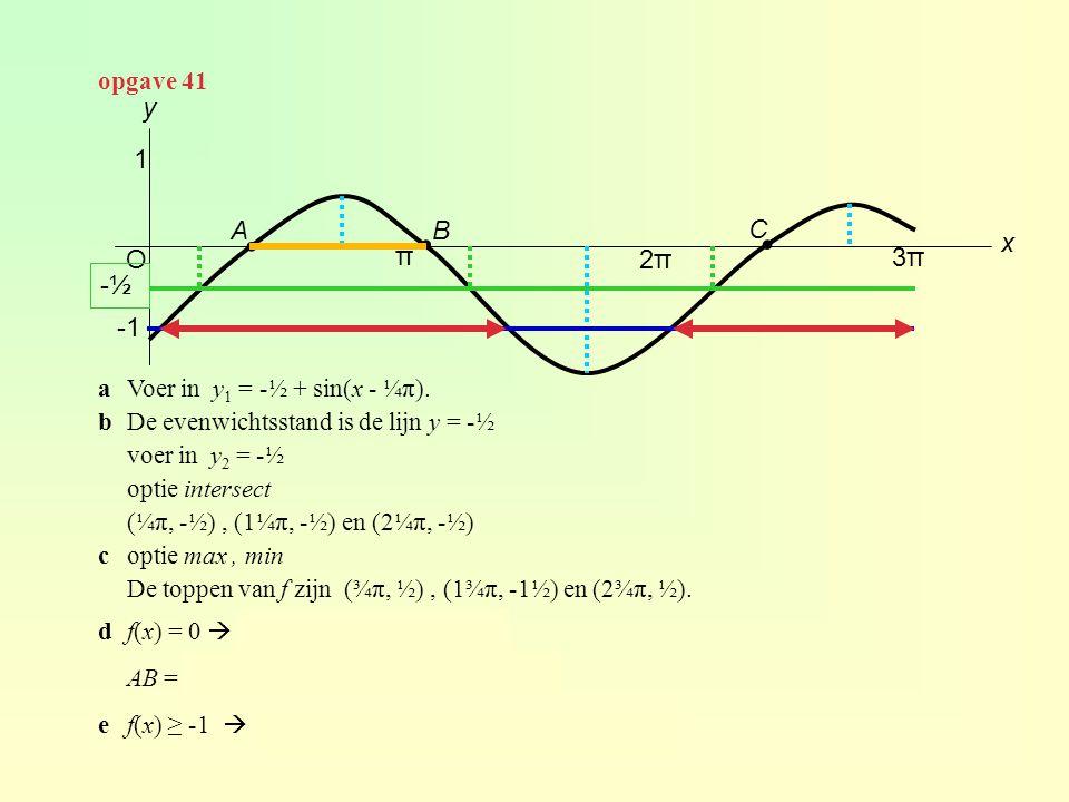 aVoer in y 1 = -½ + sin(x - ¼π). bDe evenwichtsstand is de lijn y = -½ voer in y 2 = -½ optie intersect (¼π, -½), (1¼π, -½) en (2¼π, -½) coptie max, m