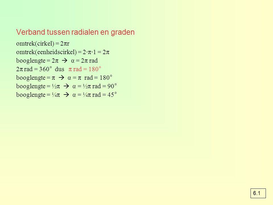 Verband tussen radialen en graden omtrek(cirkel) = 2πr omtrek(eenheidscirkel) = 2·π·1 = 2π booglengte = 2π  α = 2π rad 2π rad = 360° dus π rad = 180°