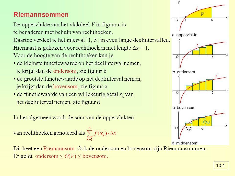 Riemannsommen De oppervlakte van het vlakdeel V in figuur a is te benaderen met behulp van rechthoeken. Daartoe verdeel je het interval [1, 5] in even