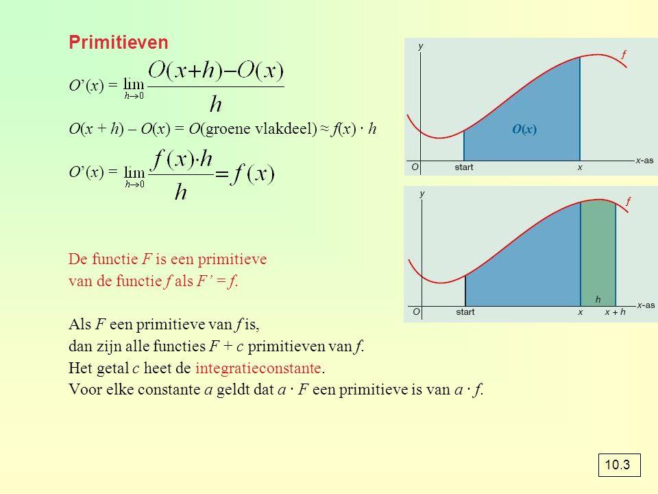 Primitieven O'(x) = O(x + h) – O(x) = O(groene vlakdeel) ≈ f(x) · h O'(x) = De functie F is een primitieve van de functie f als F' = f. Als F een prim