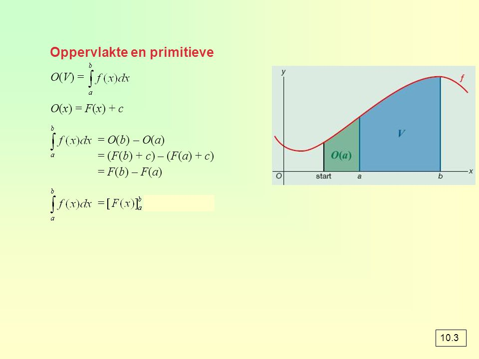 Oppervlakte en primitieve O(V) = O(x) = F(x) + c = O(b) – O(a) = (F(b) + c) – (F(a) + c) = F(b) – F(a) = = F(b) – F(a) 10.3